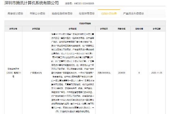 腾讯涉嫌发布虚假广告及使用绝对化用语,被行政处罚20万元